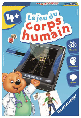 Image de Le jeu du corp humain 24116