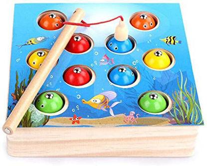 Image de Fishing game